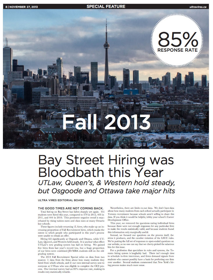 Bay Street hiring declines for third year: report