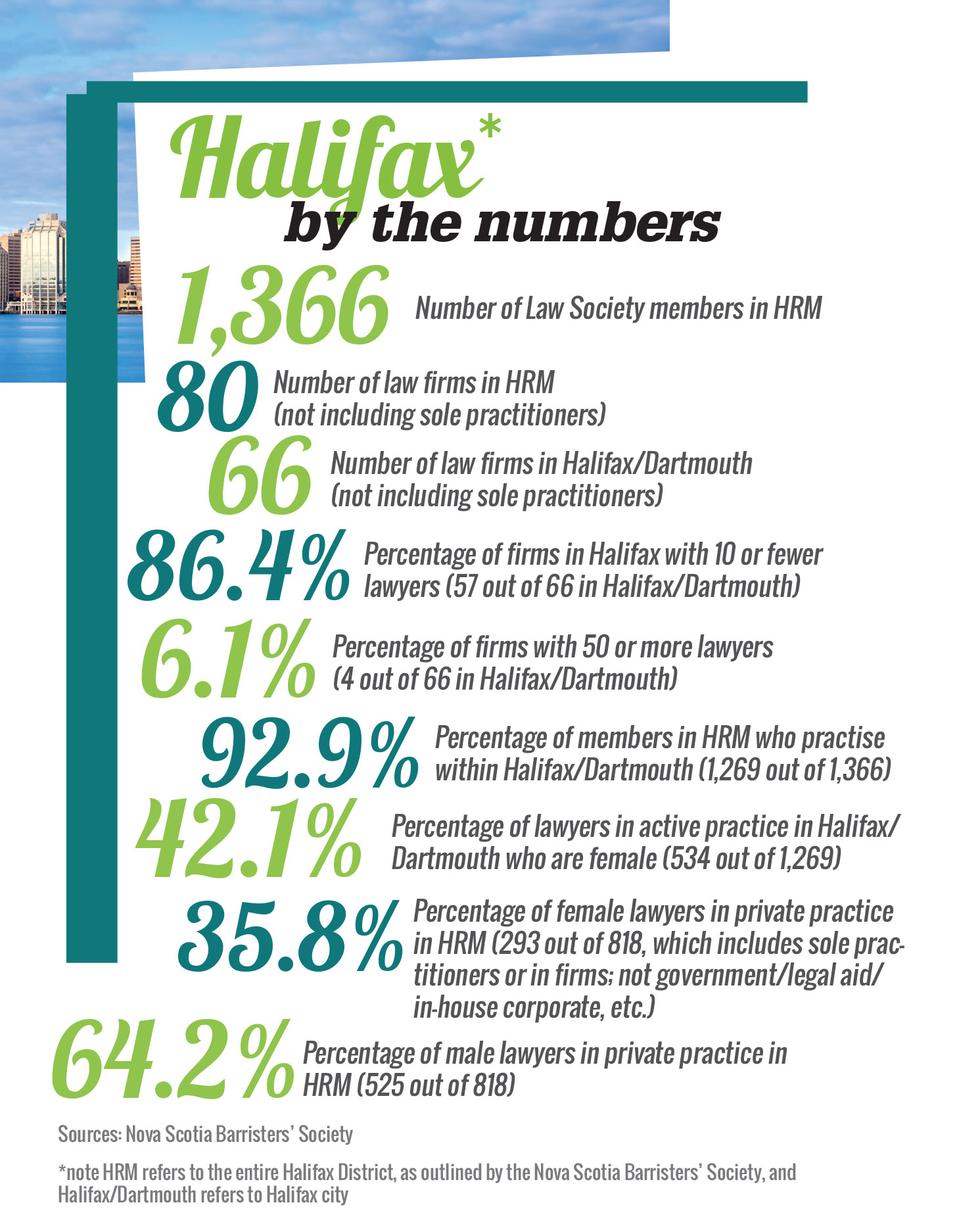 Halifax City Report Canadian Lawyer Mag